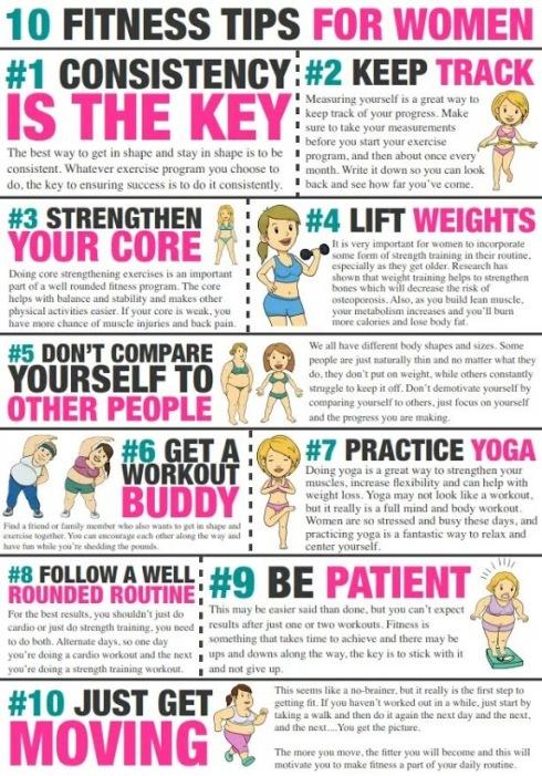 Free Health Tips | Goo...